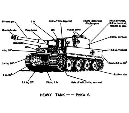 Tiger Tank Diagram T Shirt Achtung T Shirts Weblog